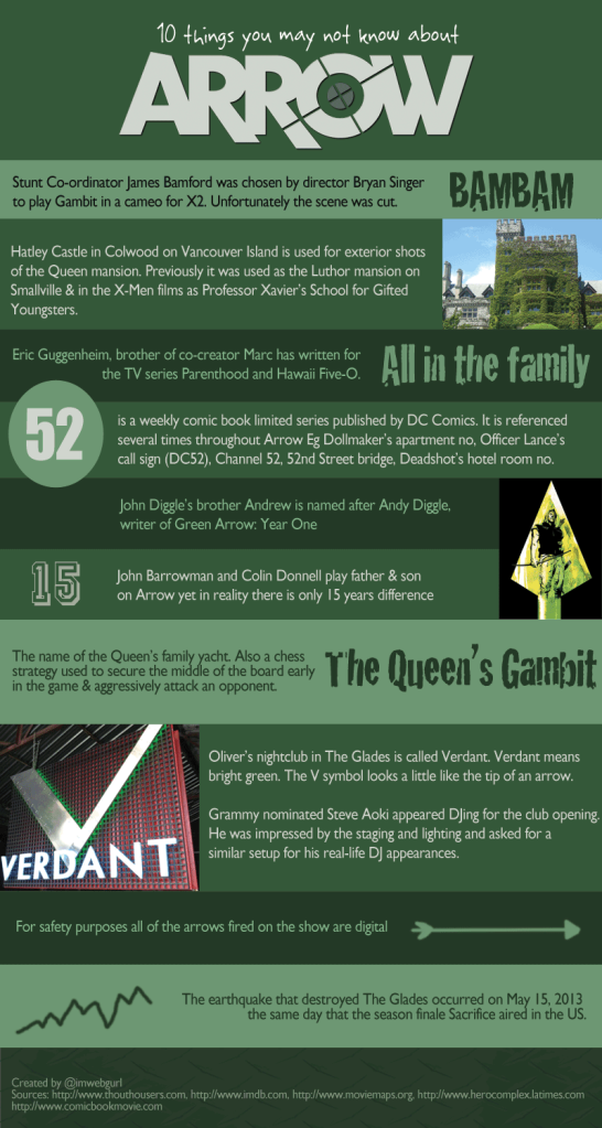 Arrow infographic